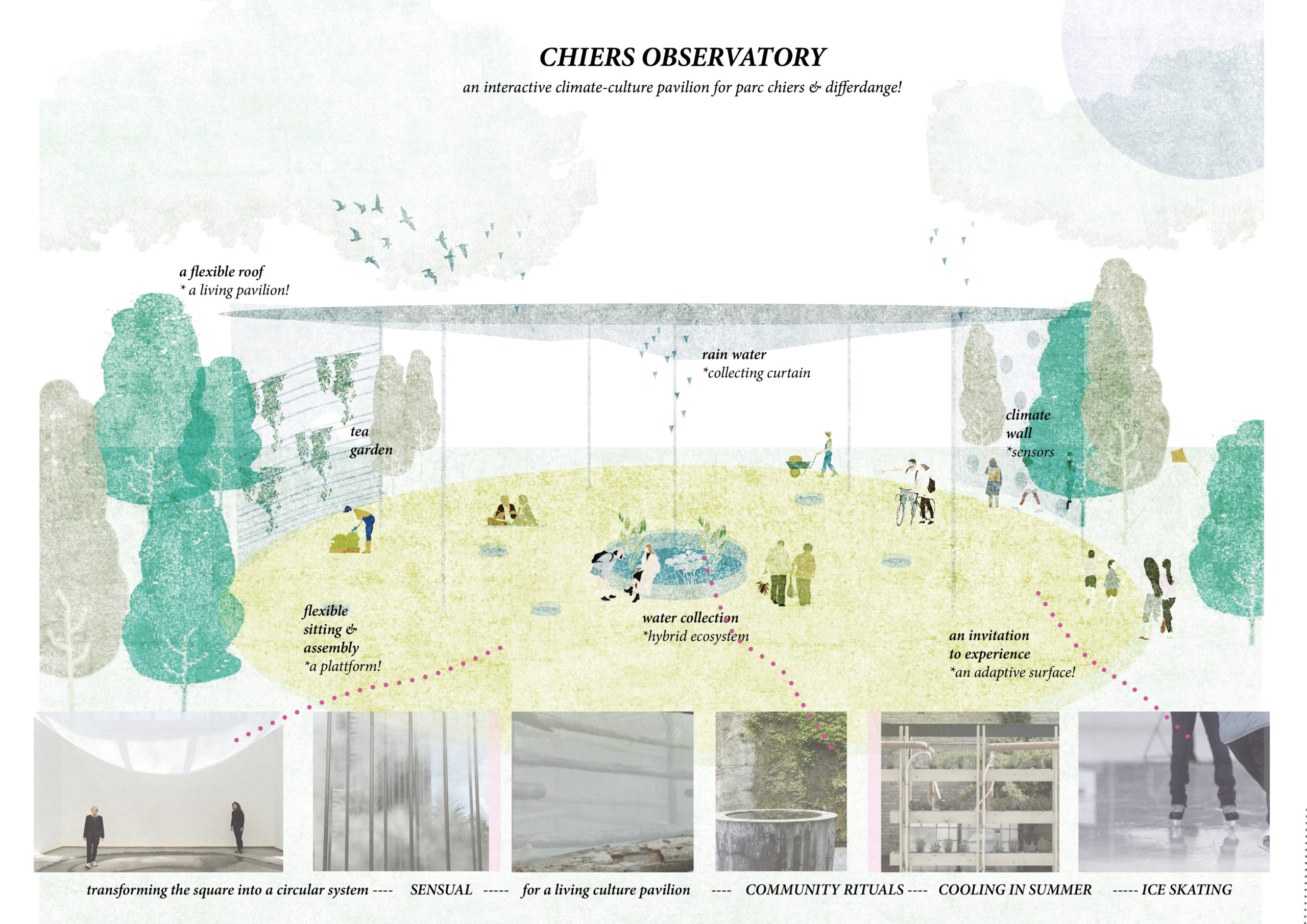 CHIERS OBSERVATORY_an interactive climate-culture pavillon for parc chiers & differdange!